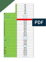 MAC ACTUALIZADAS MARZO 2021-1