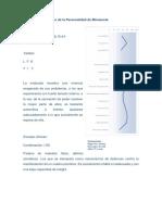 Modelo de Informe MMPI
