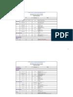 Liste des tâches Juillet-2021