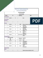Liste des tâches pour la journée du 14-04-2021