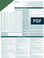 Tabela de Notas 2011