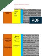 TABLA MADRE DE MATERIALES Y METODOS 2