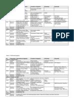 Ideen 2, Stoffverteilungsplan - PDF Free Download