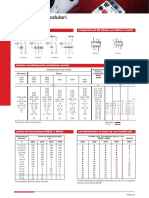 Salvamotori MS 25-16 Datasheet