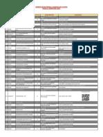 Nomina de links y codigos 01-2021 Ingenieria Civil v1