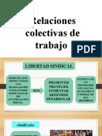 RELACIONES COLECTIVAS