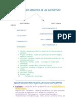 CLASIFICACION SEMANTICA DE LOS SUSTANTIVOS