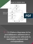 Elaboración de diagramas de procedimientos y diversos manuales
