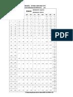 Tabela ISO - Tolerâncias Dimensionais - H7 e h6