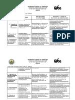LINEAS DE INVESTIGACIÓN CIDECI - UCV (2)