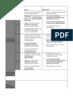 JF Physics Vocab Criterion B pdf