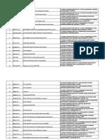 АЭС-18-Д Практика 2021 (1)