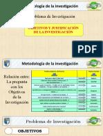 Metodología de la Inv. - Objetivos