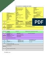 Recapitulatif Des Tubes Ft 06 Pvt (1)