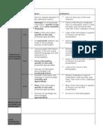 SM Physics Vocab Criterion B PDF