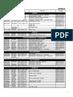 Catalogo Agricola Evora