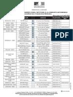 446-02 ds-pdc listes médecins