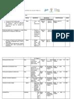 Planificacion de actividades 2020-2021