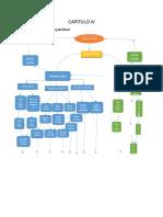 CAP.IV_Diagrama de Navegabilidad