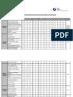 Anexo B2.1 Programa de Mantenimiento Ascensores Tipo Pasajeros y Montacargas - OTIS
