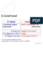 0_conditionalb_chart