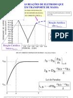 Cinética Das Reações de Eletrodo