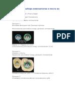 Принципы Выбора Имплантатов и Места Их Установки