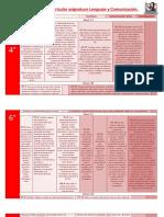 Priorización Curricular asignatura Lenguaje y Comunicación