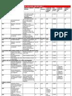 Classi esposizione cls UNI EN206-1