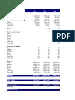 Construction finance module
