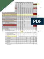 SEGUIENTO DE INVERSIONES Y ACTIVDADES 2