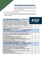 FICHA 1 DETECCIÓN DE NECESIDADES EDUCATIVAS - copia