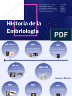 Linea Del Tiempo de Historia de La Embriologia