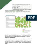 Análisis Reporte y Decisiones Pedagógicas