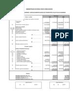 Demonstração de Resultados Consolidados CMB-SMTCB