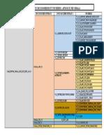 Arborescence_dossier&Fichiers