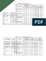 Plan d'études Licence économie - Business Economics