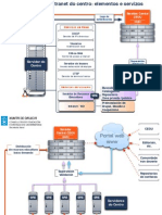 201005_intranet_CED_servidor