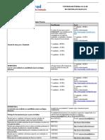CRONOGRAMA - edital 20-2021 - Letras-Francês