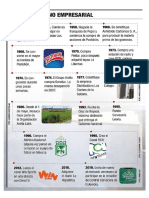 Infografía Ardila Lülle