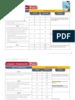 ubicacion de los objetivos pririzados en el libro lenguaje 3