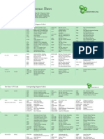 Common Diagnostic Codes Sheet