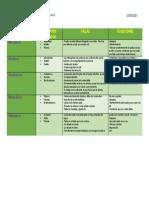 Actividad 10. Identificación de Los Sistemas Mecatrónicos