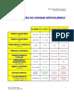 TA-classificacao_do_choque_hipovolemico