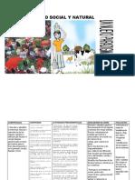 PLAN 3o. MEDIO SOCIAL Y NATURAL 2014