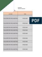 Matriz IPERC Del Taller de Soldadura