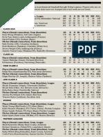 Hawaii Baseball Report Aug. 15, 2021