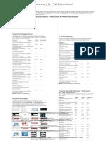 Liye.info Netzwerk b1 PDF Download Minikeywordcom Pr 6ebe3aa7abbcb781a54e2e6afe86f736