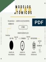 mapa conceitual quimica