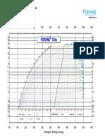 forane-134a-mollier-diagram-si